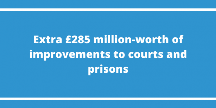 Court and prison infographic